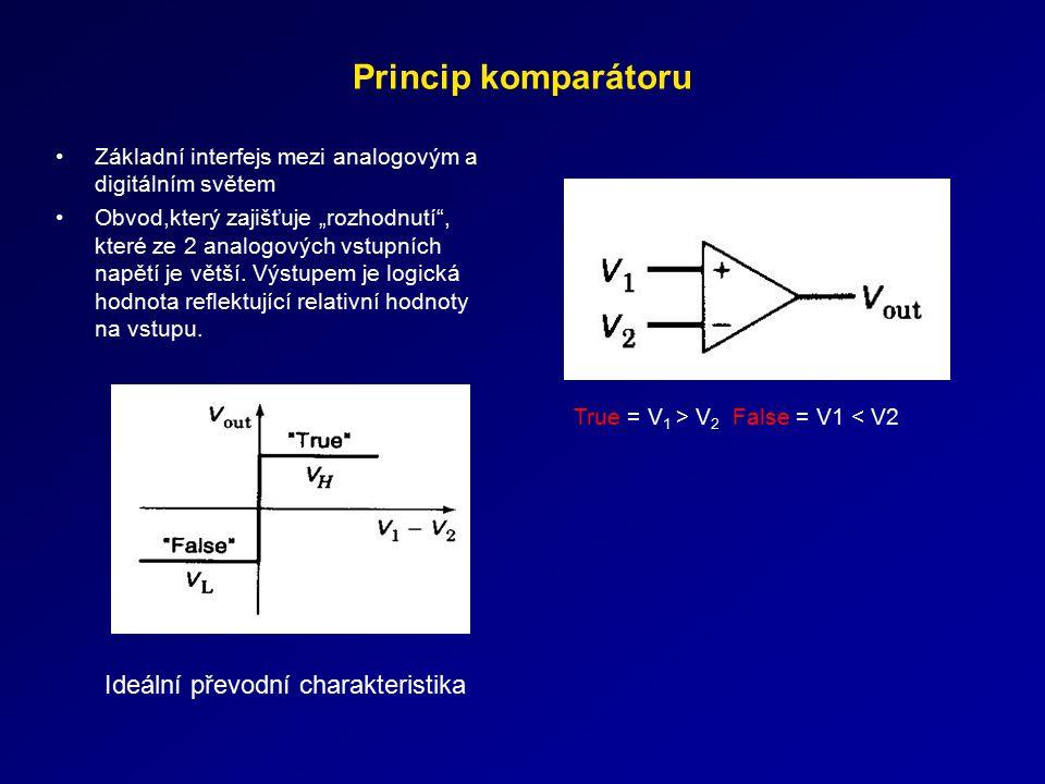 Princip komparátoru Ideální převodní charakteristika