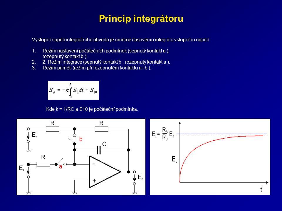 Princip integrátoru Výstupní napětí integračního obvodu je úměrné časovému integrálu vstupního napětí.