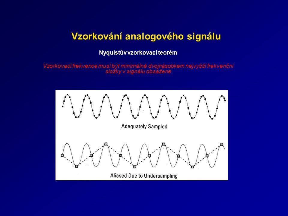 Vzorkování analogového signálu