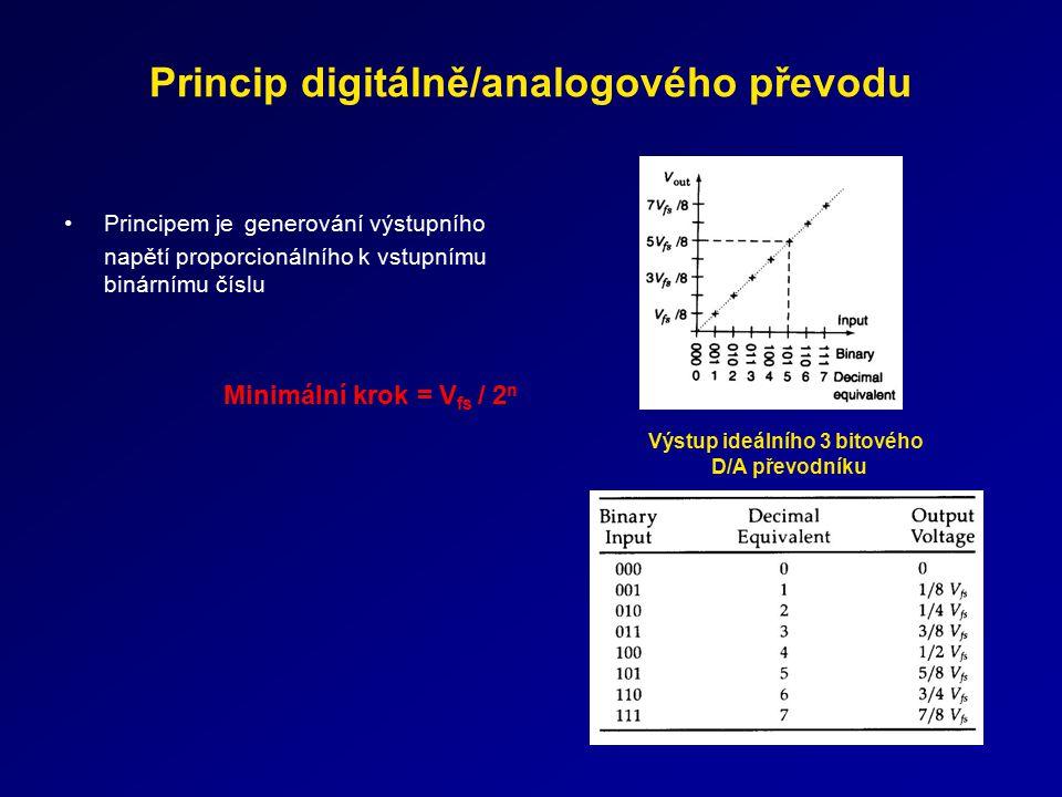 Princip digitálně/analogového převodu