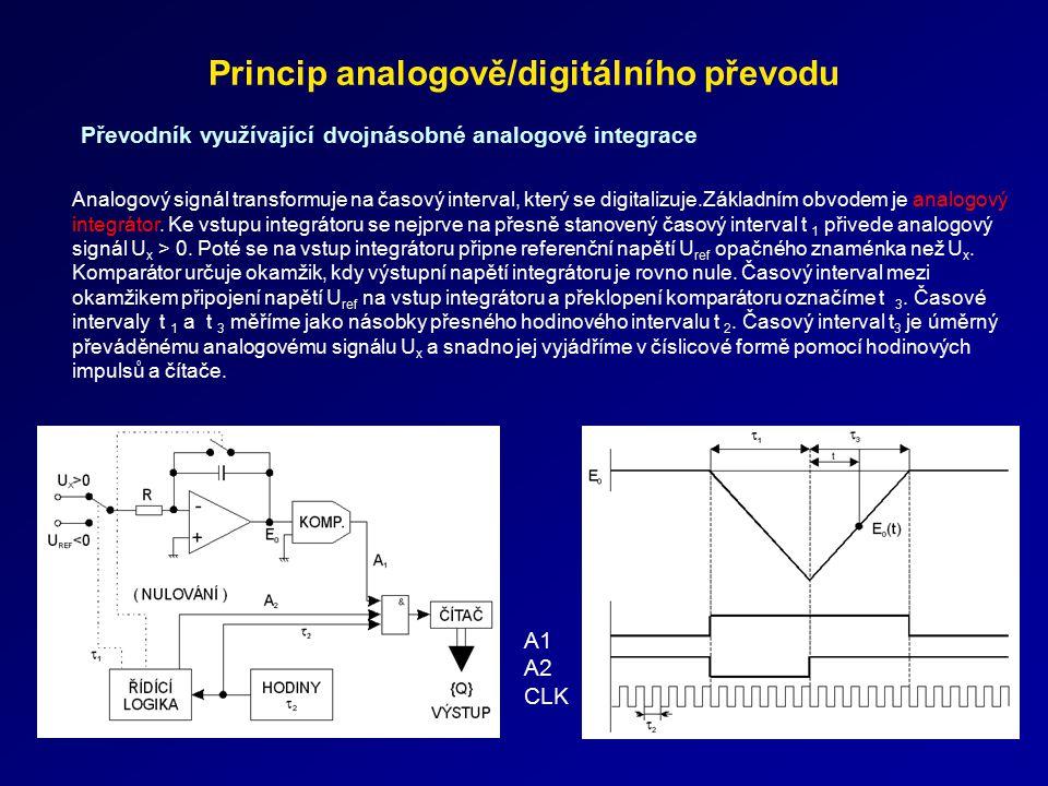 Princip analogově/digitálního převodu
