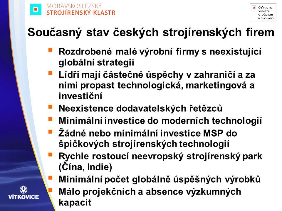 Současný stav českých strojírenských firem