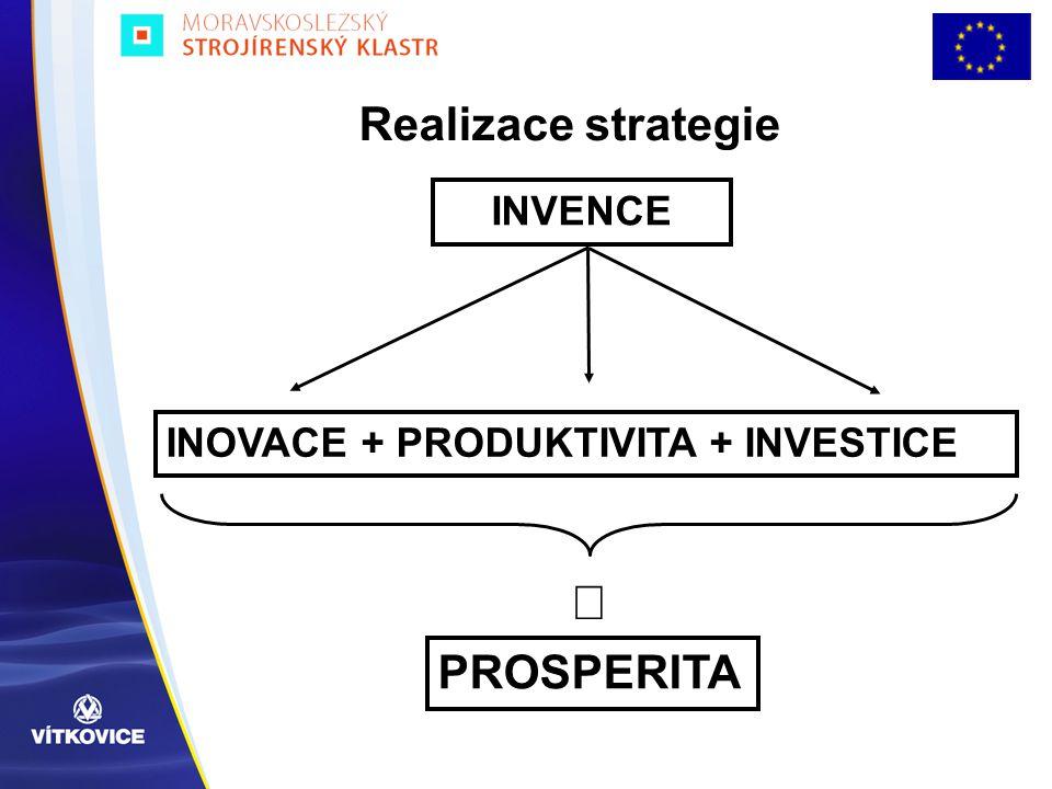 ß Realizace strategie PROSPERITA INVENCE