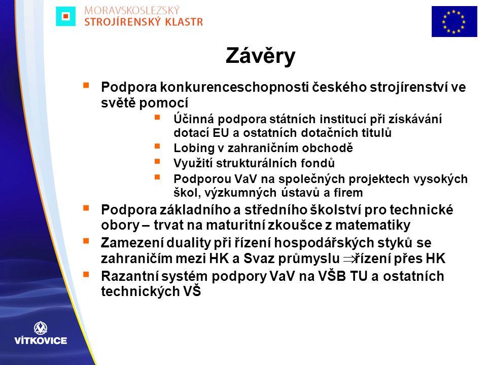 Závěry Podpora konkurenceschopnosti českého strojírenství ve světě pomocí.