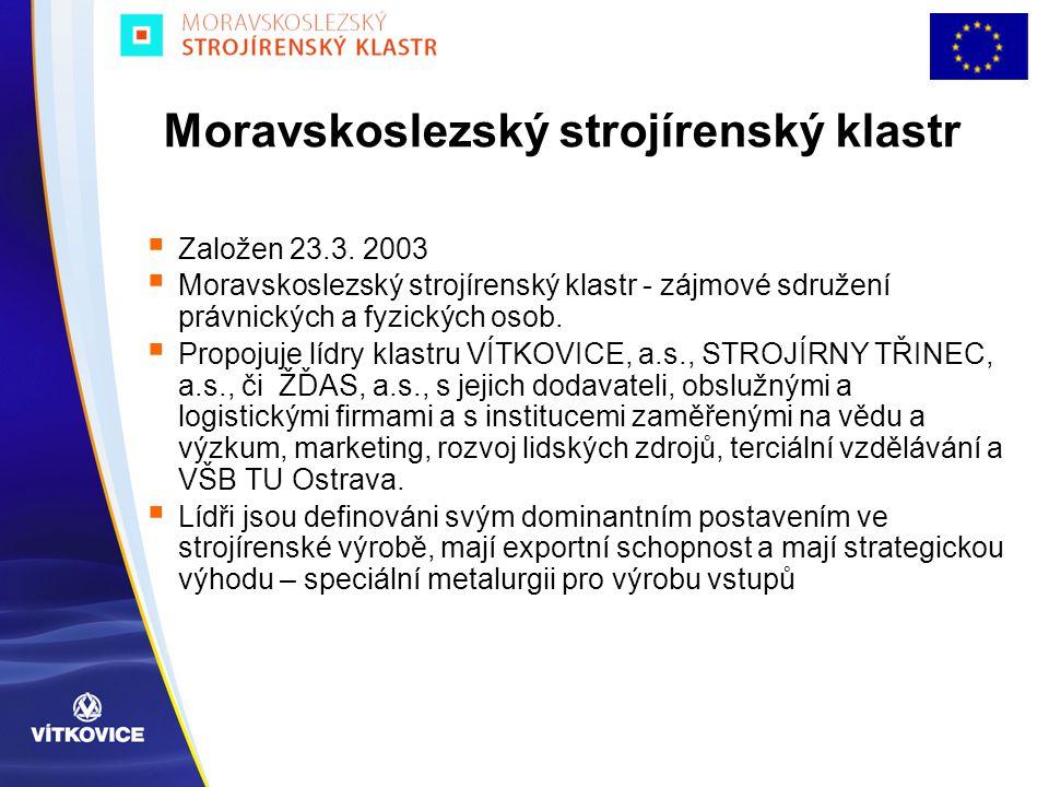 Moravskoslezský strojírenský klastr