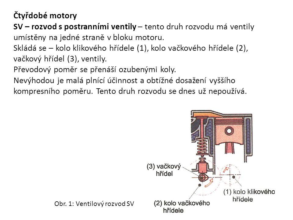 Převodový poměr se přenáší ozubenými koly.