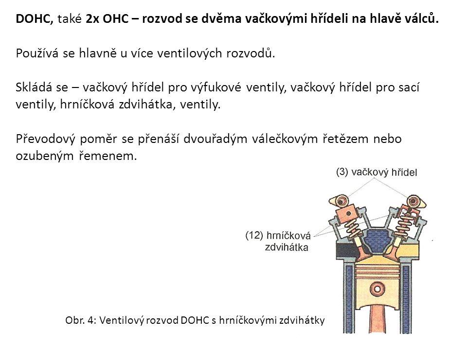 DOHC, také 2x OHC – rozvod se dvěma vačkovými hřídeli na hlavě válců.