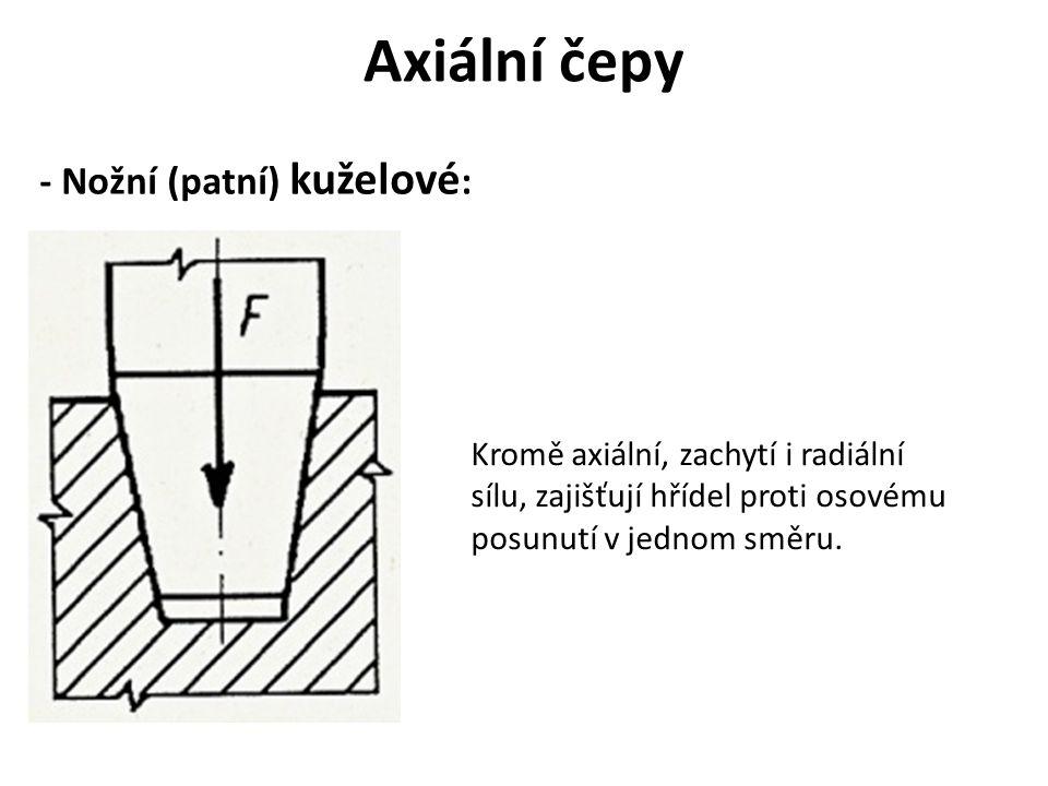 Axiální čepy - Nožní (patní) kuželové: