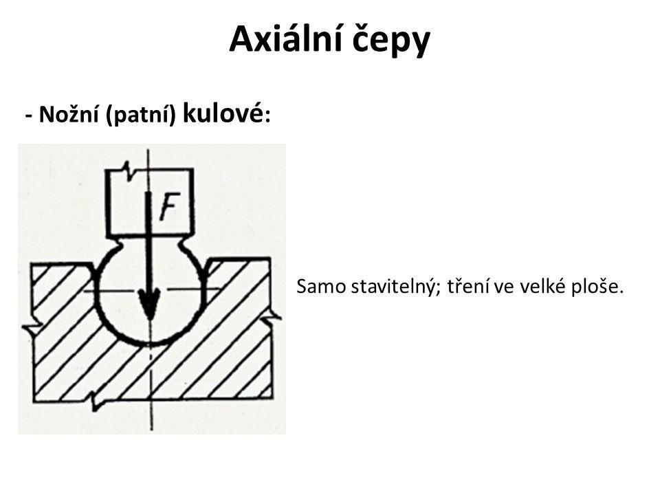 Axiální čepy - Nožní (patní) kulové: