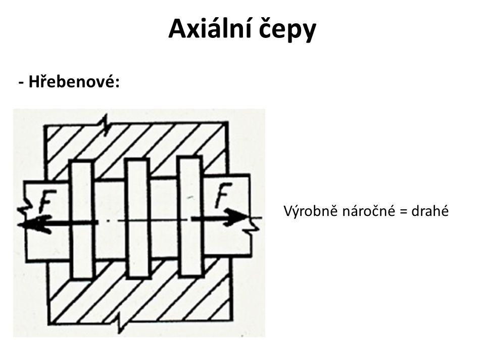 Axiální čepy - Hřebenové: Výrobně náročné = drahé