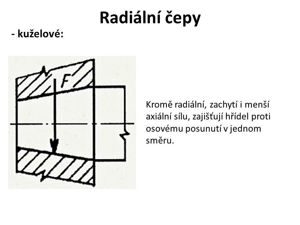 Radiální čepy - kuželové: