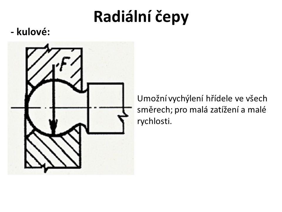 Radiální čepy - kulové: