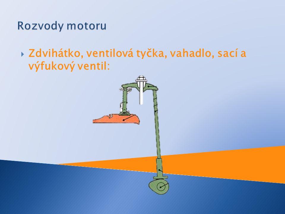 Rozvody motoru Zdvihátko, ventilová tyčka, vahadlo, sací a výfukový ventil:
