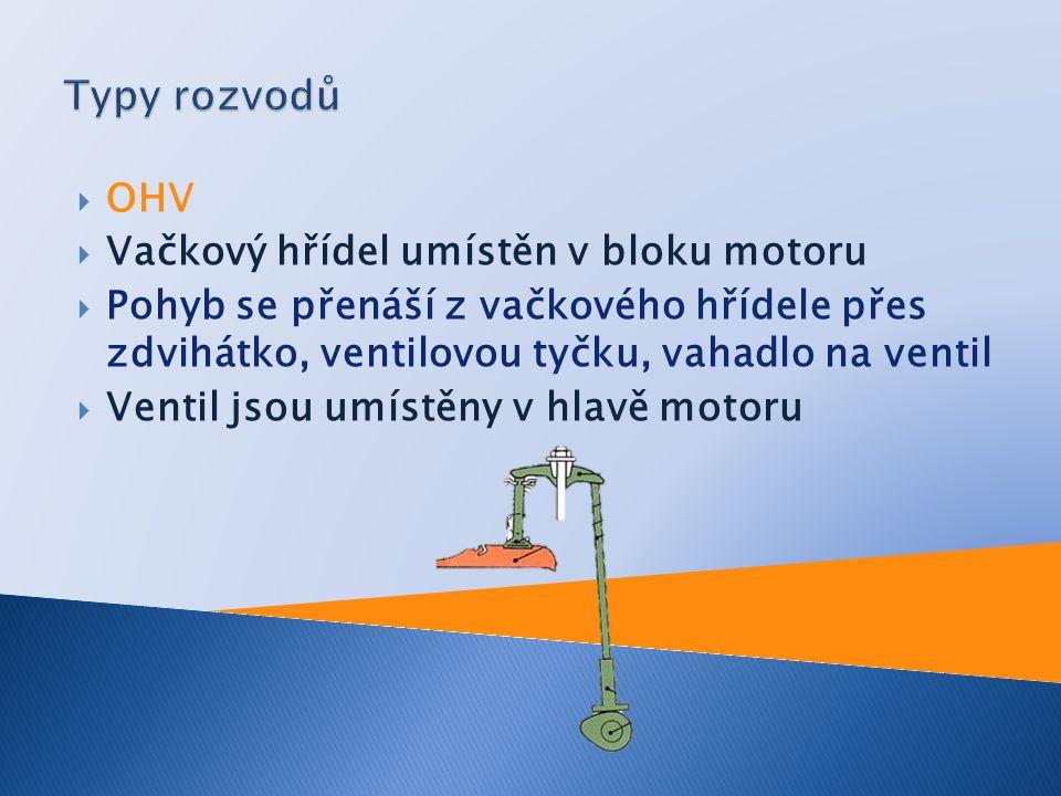 Typy rozvodů OHV Vačkový hřídel umístěn v bloku motoru
