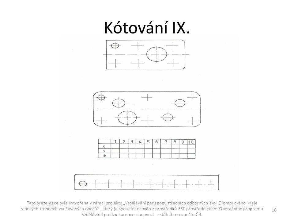 Kótování IX.