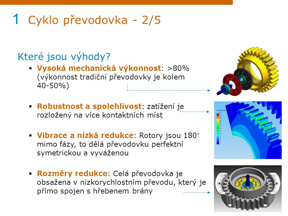 1 Cyklo převodovka - 2/5 Které jsou výhody