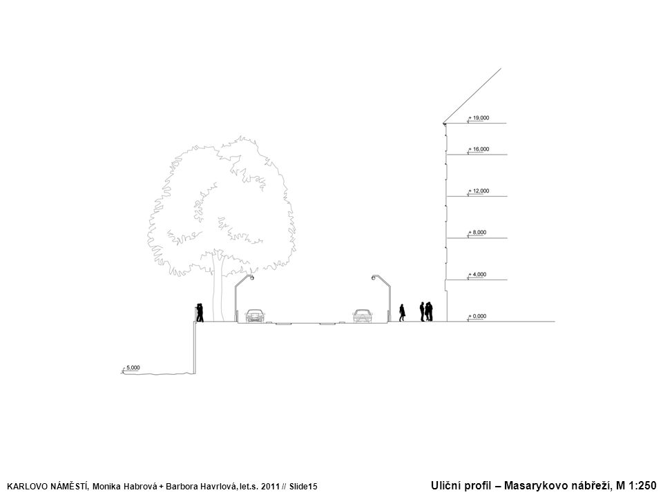 Uliční profil – Masarykovo nábřeží, M 1:250