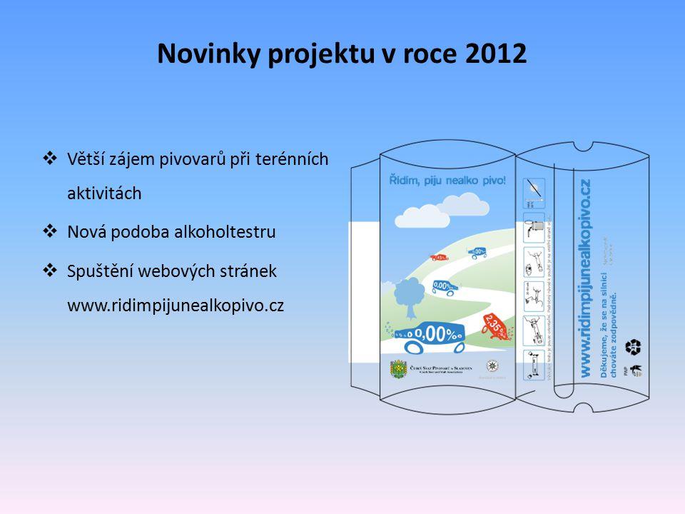 Novinky projektu v roce 2012