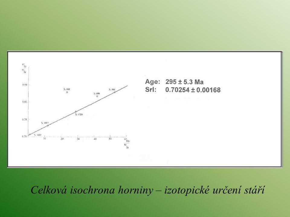 Celková isochrona horniny – izotopické určení stáří