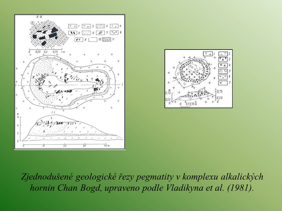 Zjednodušené geologické řezy pegmatity v komplexu alkalických hornin Chan Bogd, upraveno podle Vladikyna et al.