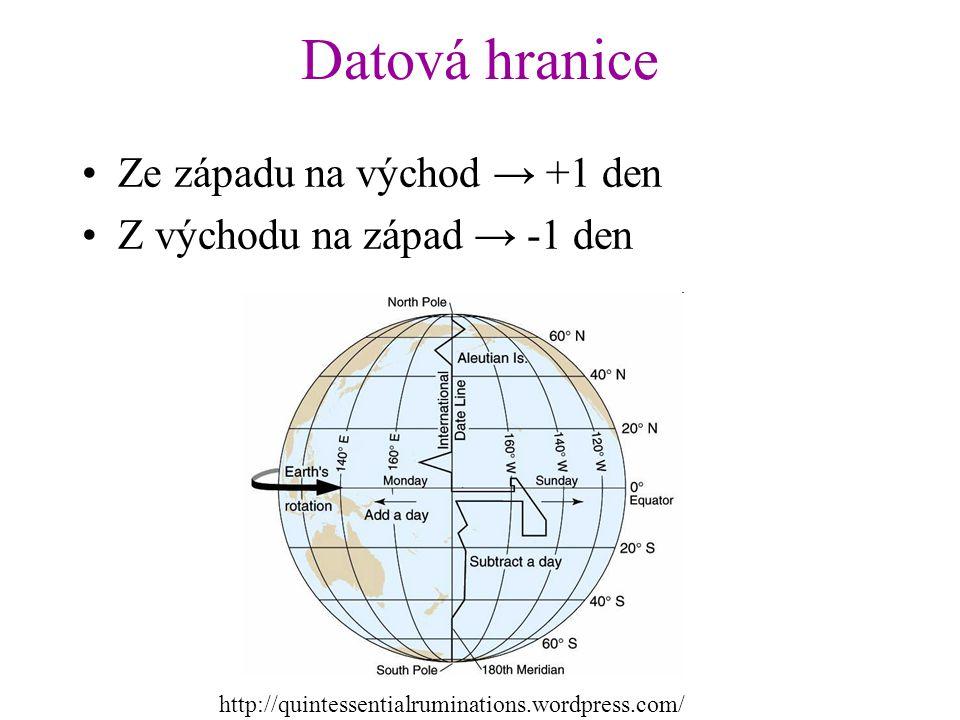 Datová hranice Ze západu na východ → +1 den