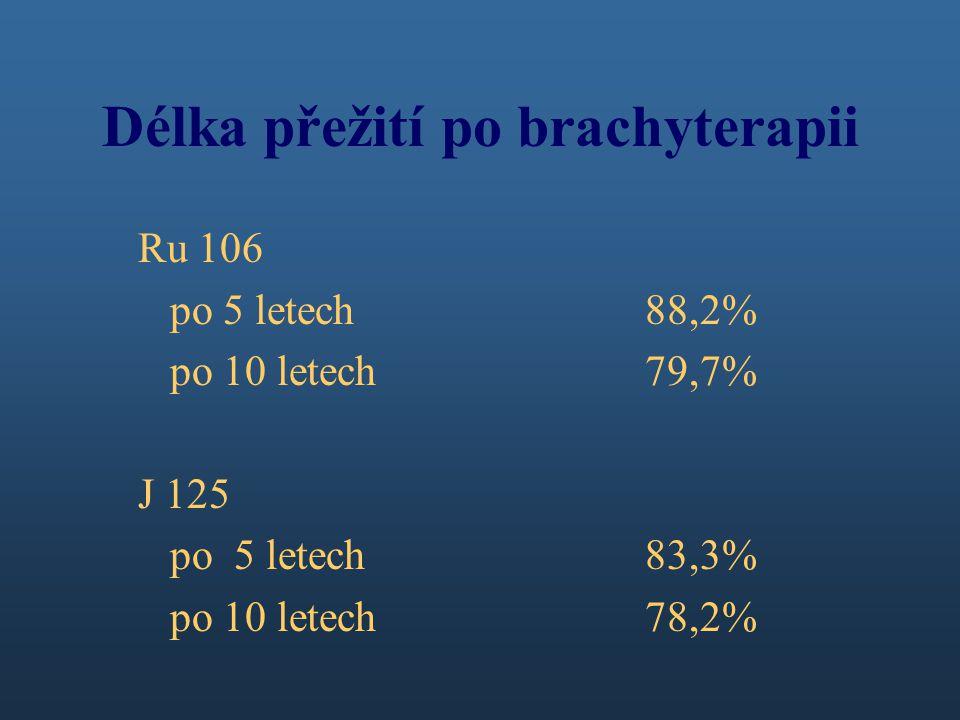 Délka přežití po brachyterapii