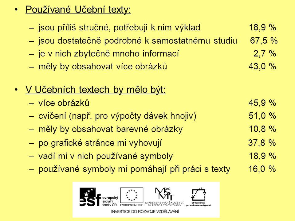 Používané Učební texty: