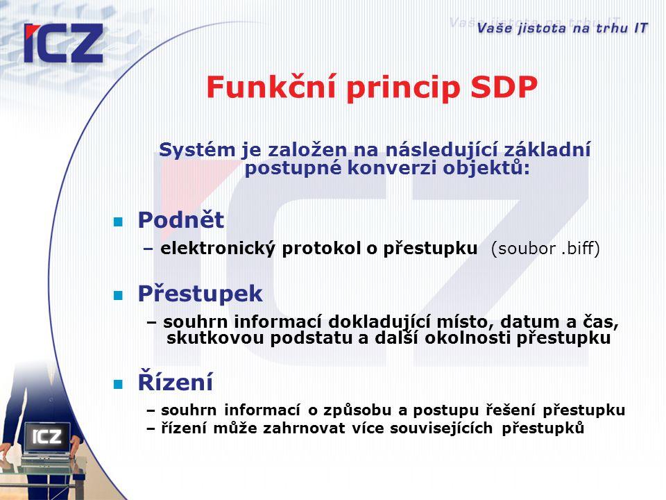 Systém je založen na následující základní postupné konverzi objektů: