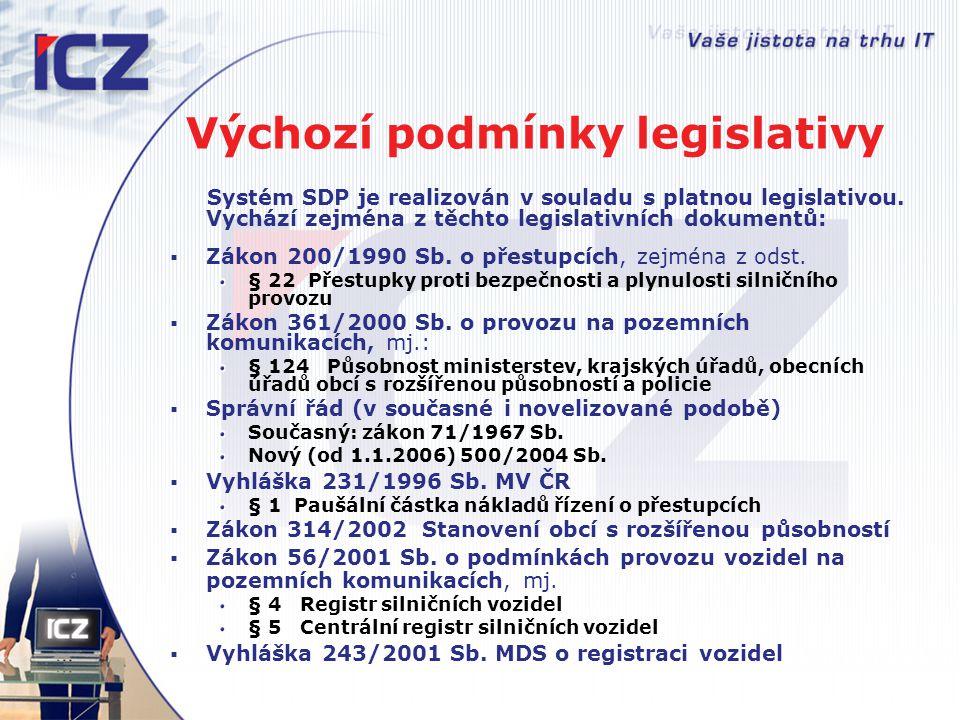 Výchozí podmínky legislativy