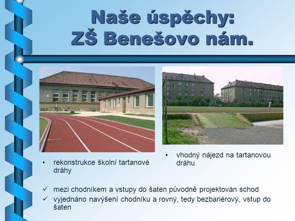 Naše úspěchy: ZŠ Benešovo nám.