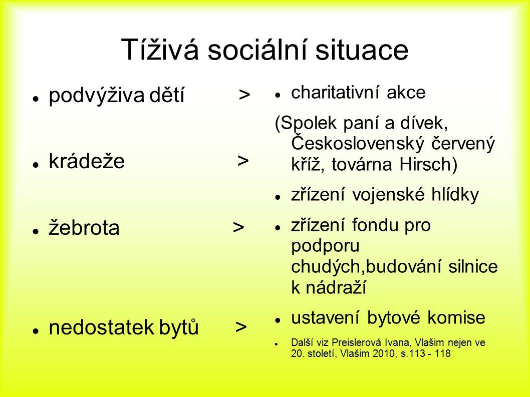 Tíživá sociální situace