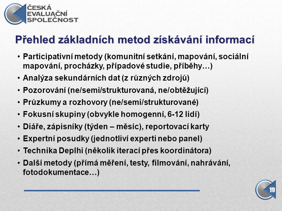 Přehled základních metod získávání informací