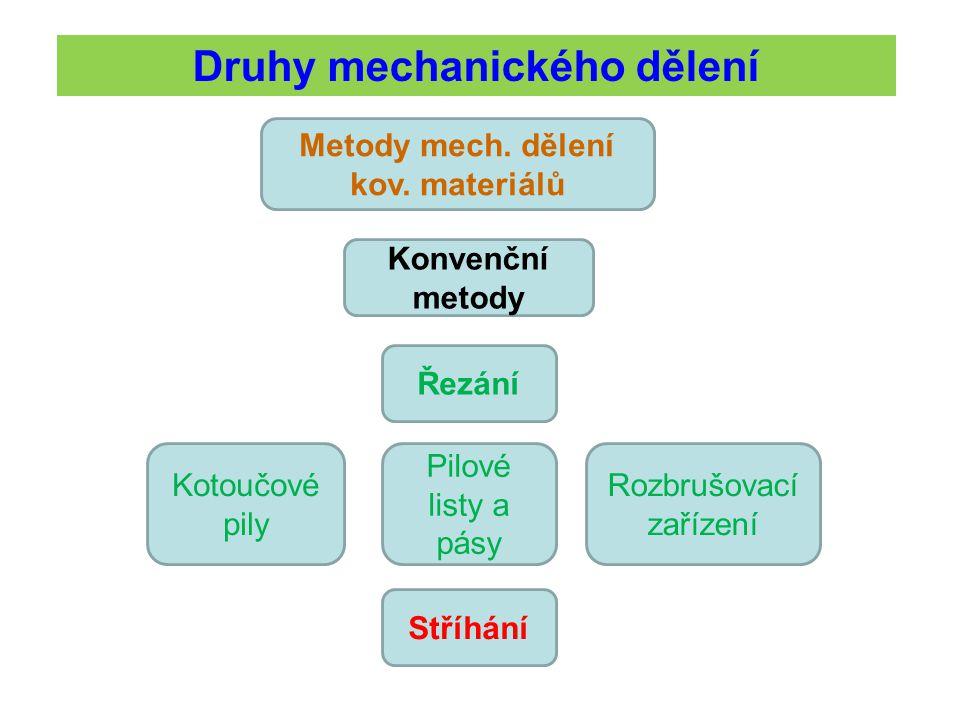 Druhy mechanického dělení Metody mech. dělení kov. materiálů