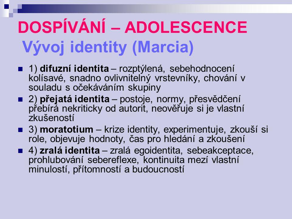DOSPÍVÁNÍ – ADOLESCENCE Vývoj identity (Marcia)