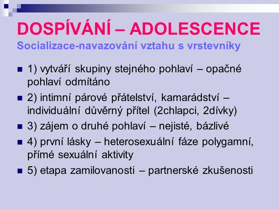 DOSPÍVÁNÍ – ADOLESCENCE Socializace-navazování vztahu s vrstevníky