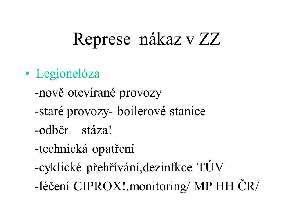 Represe nákaz v ZZ Legionelóza -nově otevírané provozy