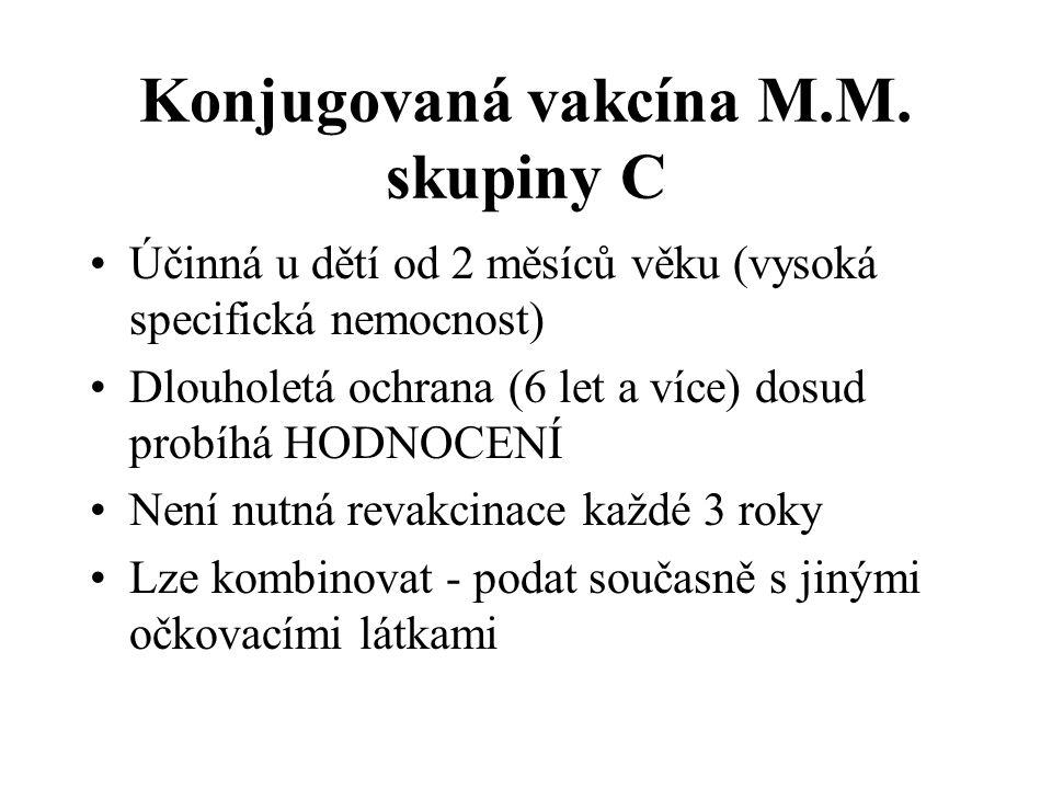 Konjugovaná vakcína M.M. skupiny C