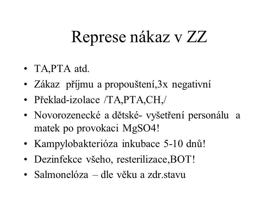 Represe nákaz v ZZ TA,PTA atd. Zákaz příjmu a propouštení,3x negativní