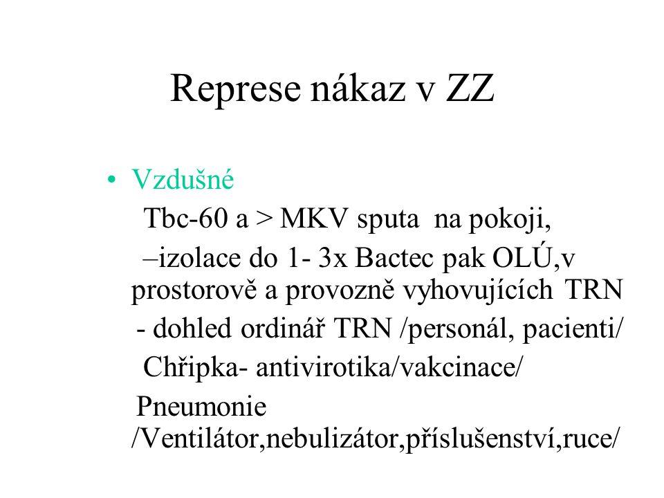 Represe nákaz v ZZ Vzdušné Tbc-60 a > MKV sputa na pokoji,
