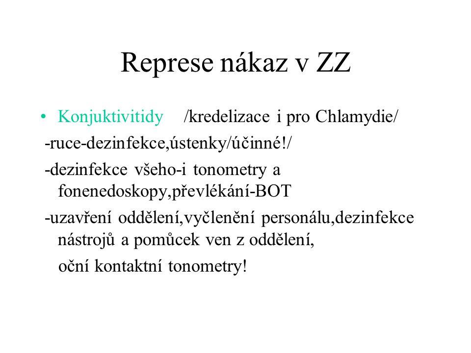 Represe nákaz v ZZ Konjuktivitidy /kredelizace i pro Chlamydie/