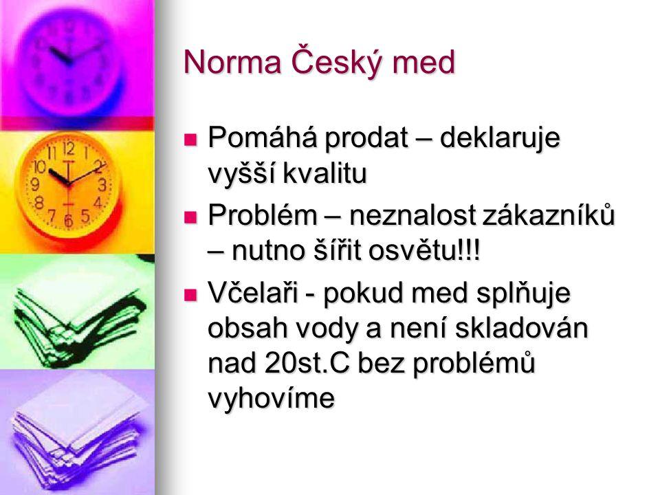Norma Český med Pomáhá prodat – deklaruje vyšší kvalitu