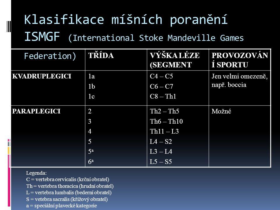 Klasifikace míšních poranění ISMGF (International Stoke Mandeville Games Federation)