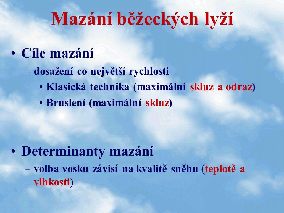 Mazání běžeckých lyží Cíle mazání Determinanty mazání