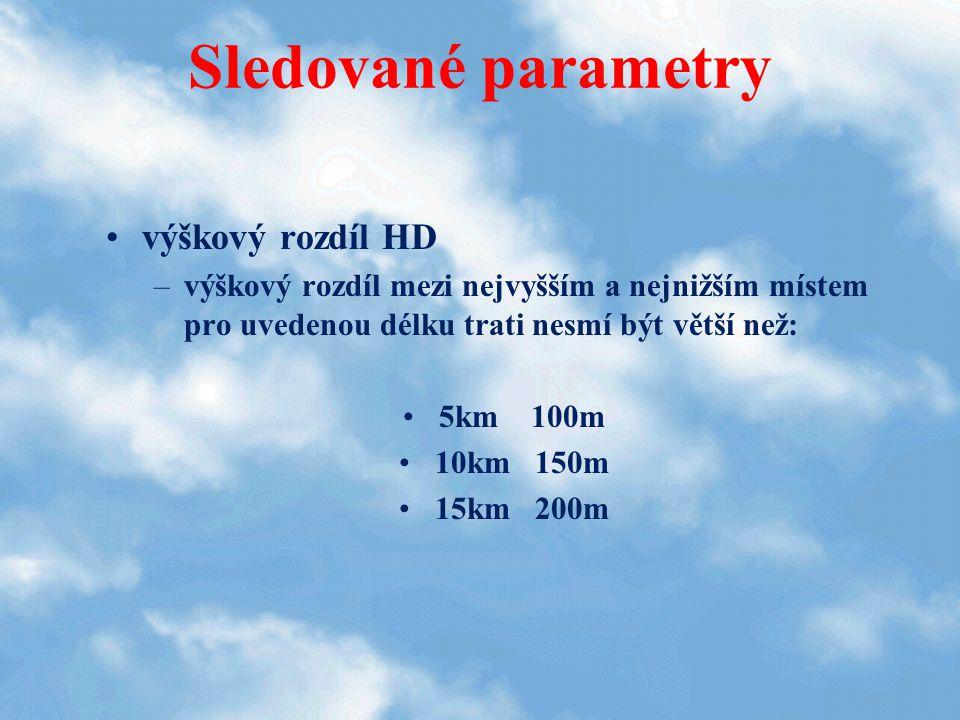 Sledované parametry výškový rozdíl HD