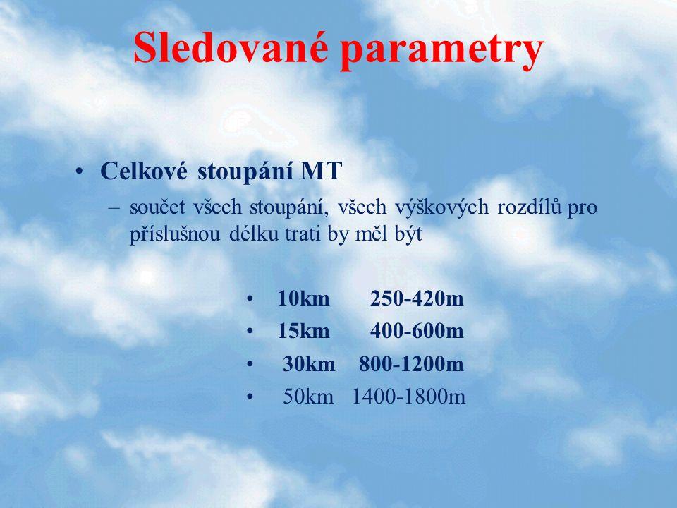 Sledované parametry Celkové stoupání MT