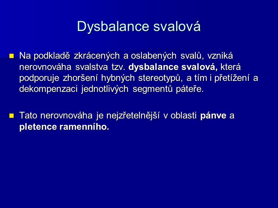Dysbalance svalová