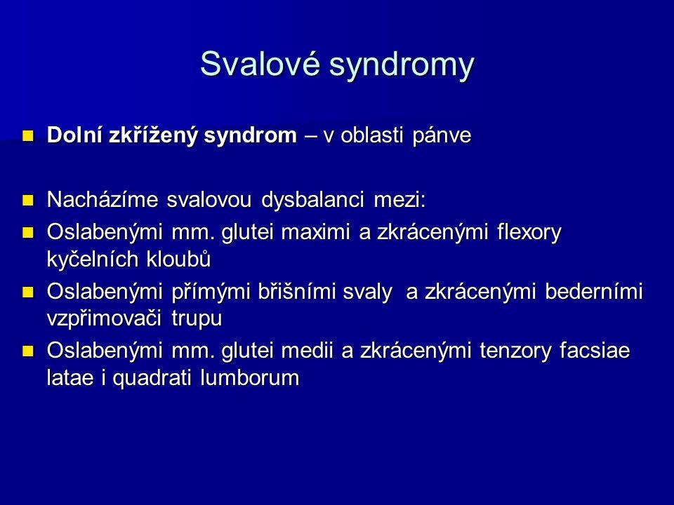 Svalové syndromy Dolní zkřížený syndrom – v oblasti pánve