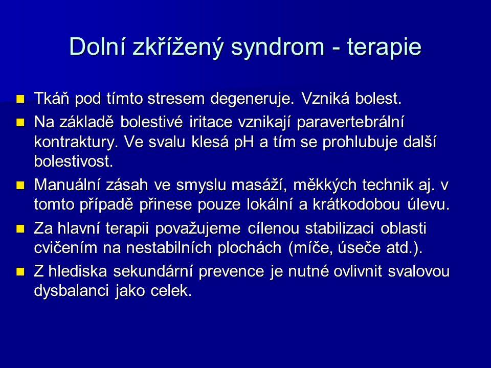 Dolní zkřížený syndrom - terapie