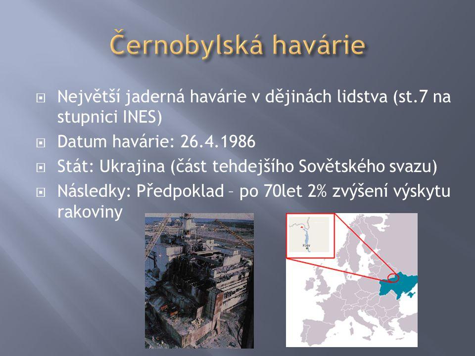 Černobylská havárie Největší jaderná havárie v dějinách lidstva (st.7 na stupnici INES) Datum havárie: 26.4.1986.