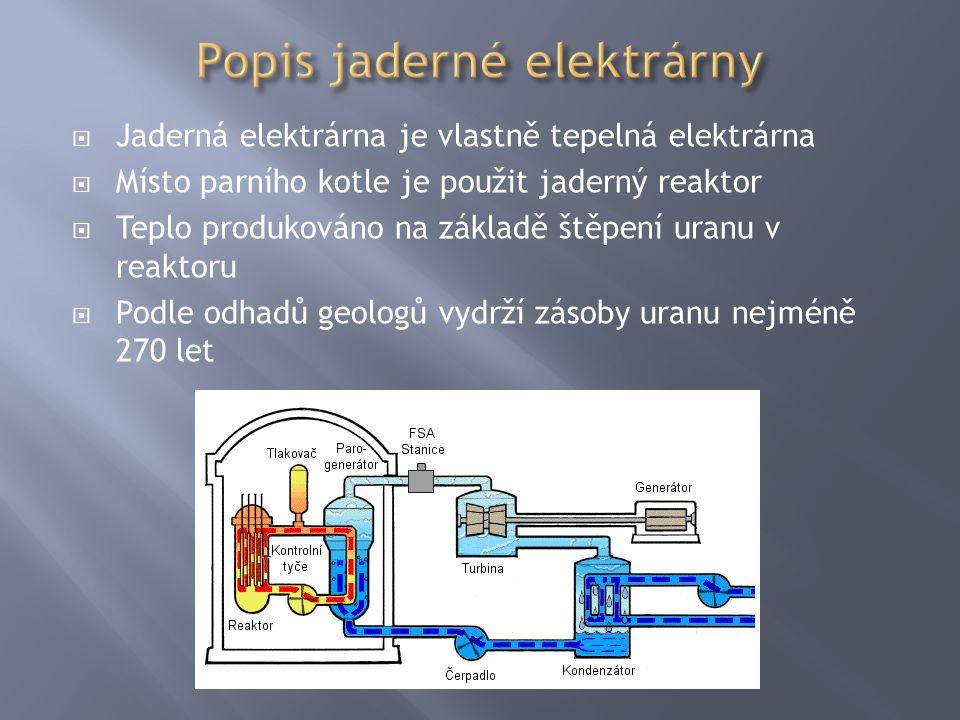 Popis jaderné elektrárny
